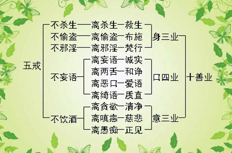 五戒十善简体.jpg
